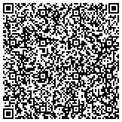QR-код с контактной информацией организации Управление архивов и документации Южно-Казахстанской области