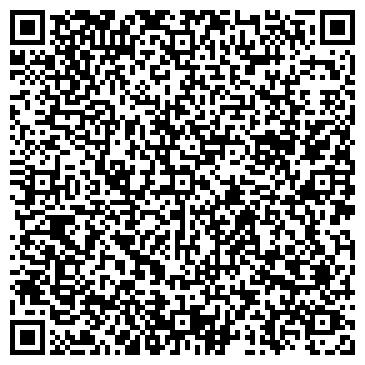 QR-код с контактной информацией организации КОНДИТЕРСКИЕ ИЗДЕЛИЯ ИП МОНУКОВСКИЙ