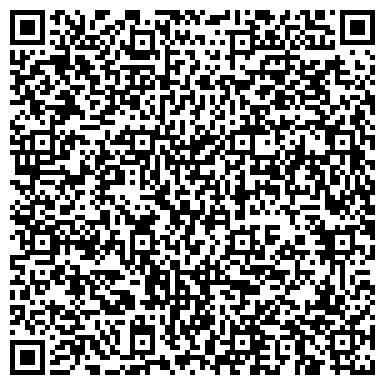QR-код с контактной информацией организации ВСЕ ДЛЯ ШВЕИ МАГАЗИН ООО ВОРОНЕЖЦЕНТРФУРНИТУРА