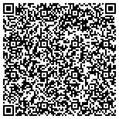 QR-код с контактной информацией организации ВСЕ ДЛЯ ШВЕЙНИКА МАГАЗИН ООО ВОРОНЕЖЦЕНТРФУРНИТУРА