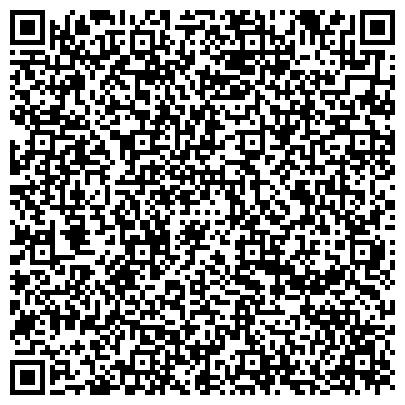 QR-код с контактной информацией организации ТРАНСНЕФТЕСБЫТ ИНВЕСТИЦИОННО-КОММЕРЧЕСКИЙ И ТЕХНИЧЕСКИЙ ЦЕНТР ЧЕРНОЗЕМНОГО РЕГИОНА