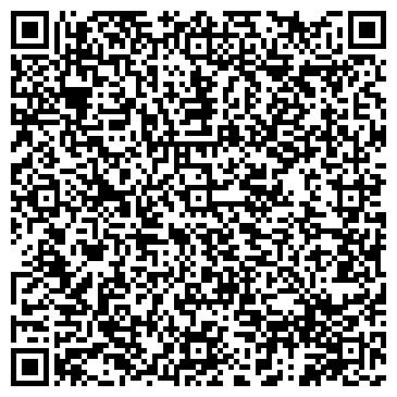 QR-код с контактной информацией организации ВОРОНЕЖСОРТСЕМОВОЩ, ФГУП