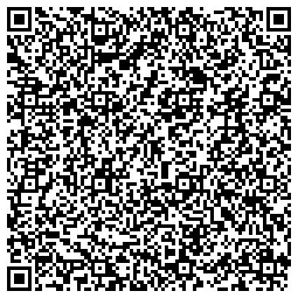 QR-код с контактной информацией организации ВСЕРОССИЙСКИЙ СЕЛЕКЦИОННО-ТЕХНОЛОГИЧЕСКИЙ ИНСТИТУТ САДОВОДСТВА И ПИТОМНИКОВОДСТВА