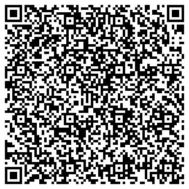 QR-код с контактной информацией организации ГЛАВНОЕ ФИНАНСОВОЕ УПРАВЛЕНИЕ АДМИНИСТРАЦИИ ОБЛАСТИ