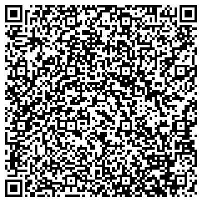QR-код с контактной информацией организации КОНТРОЛЬНО-РЕВИЗОРНОЕ УПРАВЛЕНИЕ МИНИСТЕРСТВА ФИНАНСОВ РФ ОБЛАСТИ