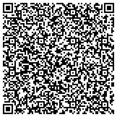 QR-код с контактной информацией организации РОССИЙСКО-ШВЕЙЦАРСКИЙ ФОНД ПОДДЕРЖКИ СЕЛЬСКОГО ХОЗЯЙСТВА И ЭКОНОМИЧЕСКИХ РЕФОРМ