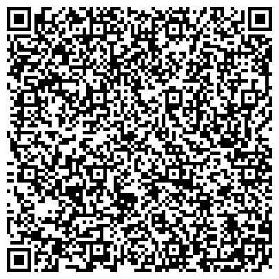 QR-код с контактной информацией организации ИНВЕСТИЦИОННАЯ КОРПОРАЦИЯ ГУП ПРИ ДЕПАРТАМЕНТЕ ЭКОНОМИКИ