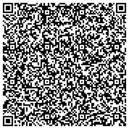 QR-код с контактной информацией организации УПРАВЛЕНИЕ ГОСУДАРСТВЕННОГО КОМИТЕТА РФ ПО АНТИМОНОПОЛЬНОЙ ПОЛИТИКЕ И ПОДДЕРЖКЕ НОВЫХ ЭКОНОМИЧЕСКИХ РЕФОРМ