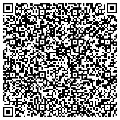 QR-код с контактной информацией организации МУЗЕЙ НАРОДНОГО ТВОРЧЕСТВА ВОРОНЕЖСКОГО КРАЯ