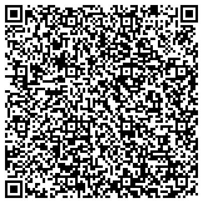 QR-код с контактной информацией организации МАГАЗИН № 1 ОБЛАСТНОГО ФОНДА ПОДДЕРЖКИ ИНДИВИДУАЛЬНОГО ЖИЛИЩНОГО СТРОИТЕЛЬСТВА НА СЕЛЕ