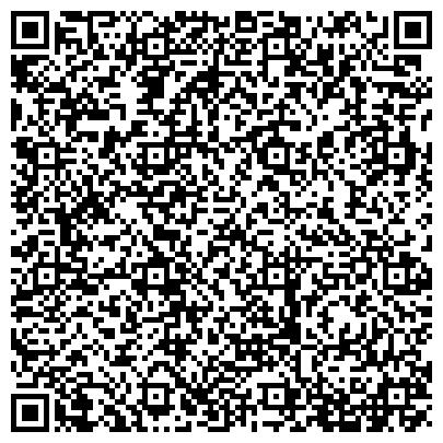 """QR-код с контактной информацией организации """"Благотворительный Еврейский центр """"Хесед Нехама"""""""