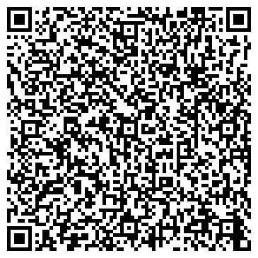 QR-код с контактной информацией организации ПЕНСИОННЫЙ ФОНД ОБЛАСТНОЙ