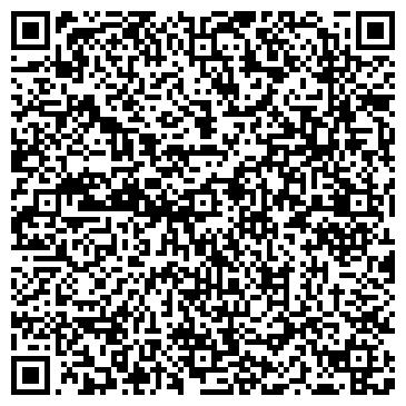 QR-код с контактной информацией организации ПЕНСИОННЫЙ ФОНД РОСЛАВЛЬСКОГО РАЙОНА