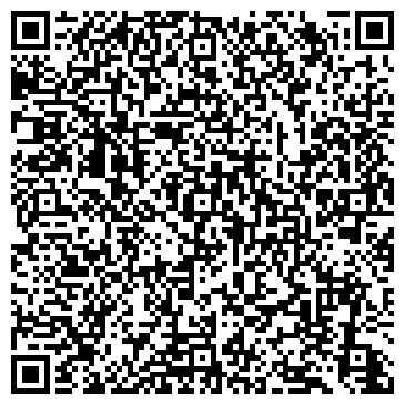 QR-код с контактной информацией организации ПЕНСИОННЫЙ ФОНД СОВЕТСКОГО ОКРУГА