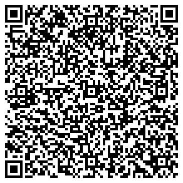 QR-код с контактной информацией организации НЕГОСУДАРСТВЕННЫЙ ПЕНСИОННЫЙ ФОНД СОДРУЖЕСТВО