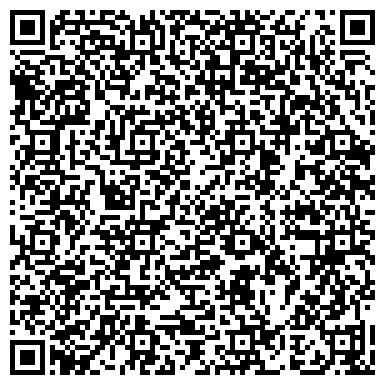 QR-код с контактной информацией организации ГУЗ ОТДЕЛЕНИЕ ПЕРЕЛИВАНИЯ КРОВИ ГОРОДСКОЙ БОЛЬНИЦЫ №8