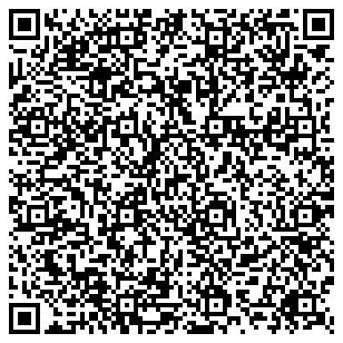 QR-код с контактной информацией организации ЖЕНСКАЯ КОНСУЛЬТАЦИЯ № 1 ТМО № 5 ЛЕВОБЕРЕЖНОГО РАЙОНА