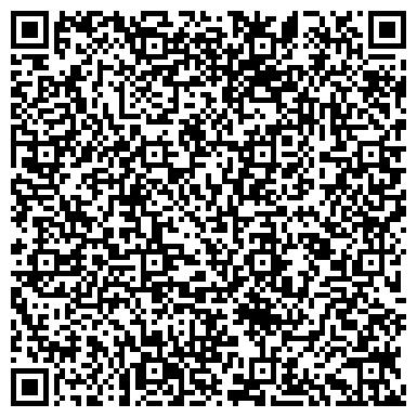 QR-код с контактной информацией организации ЖЕНСКАЯ КОНСУЛЬТАЦИЯ ТМО № 1 ЖЕЛЕЗНОДОРОЖНОГО РАЙОНА