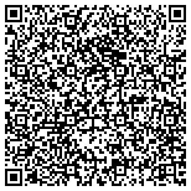 QR-код с контактной информацией организации ЖЕНСКАЯ КОНСУЛЬТАЦИЯ ТМО № 8 СОВЕТСКОГО РАЙОНА