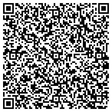 QR-код с контактной информацией организации ТЕПЛОВЫЕ СЕТИ ВОРОНЕЖЭНЕРГО
