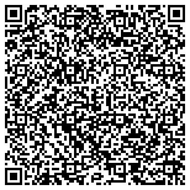 QR-код с контактной информацией организации ОАО НИИЭТ