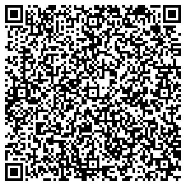 QR-код с контактной информацией организации УПРАВЛЕНИЕ ГОСУДАРСТВЕННЫХ ЗАКУПОК ЮКО