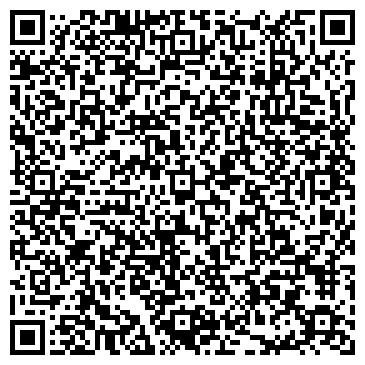 QR-код с контактной информацией организации УПРАВЛЕНИЕ ПО СВЯЗИ И ИНФОРМАТИЗАЦИИ ЮКО