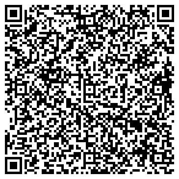 QR-код с контактной информацией организации JOKEY