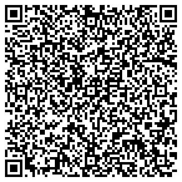 QR-код с контактной информацией организации ТЕХНИЧЕСКАЯ ШКОЛА ЖЕЛЕЗНОДОРОЖНОГО РАЙОНА