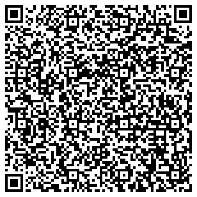 QR-код с контактной информацией организации ЭЛЕКТРОМЕХАНИЧЕСКИЙ КОЛЛЕДЖ ЖЕЛЕЗНОДОРОЖНОГО ТРАНСПОРТА