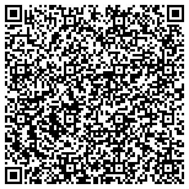 QR-код с контактной информацией организации «Военно-воздушная академия имени профессора Н.Е.Жуковского и Ю.А.Гагарина»