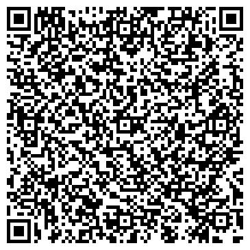 QR-код с контактной информацией организации ПОЛЮС РАДИОЗАВОД, ОАО