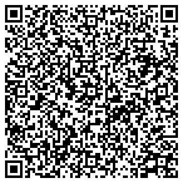 QR-код с контактной информацией организации SНARP ВОРОНЕЖЭЛЕКТРОТЕХНИКА, ООО