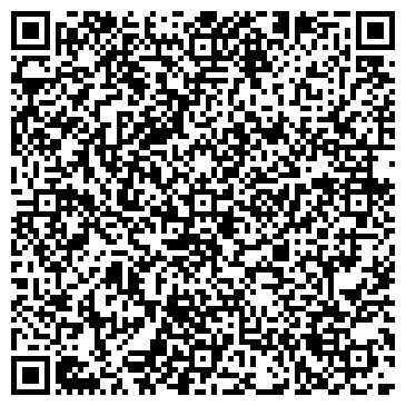 QR-код с контактной информацией организации МЯСНЫЕ, КОЛБАСНЫЕ ИЗДЕЛИЯ