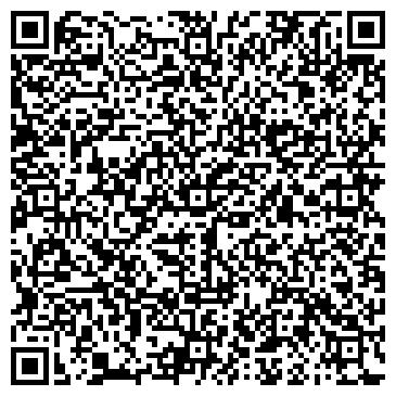 QR-код с контактной информацией организации КОНДИТЕРСКИЕ ИЗДЕЛИЯ ОПТОМ