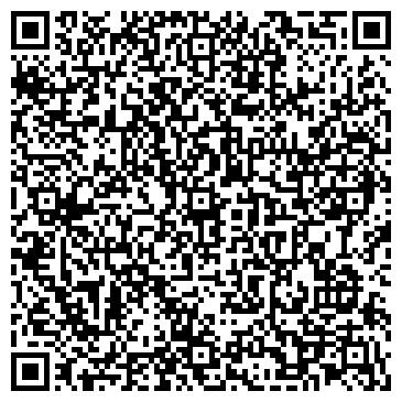 QR-код с контактной информацией организации РОССИЙСКАЯ КОСМЕТИКА