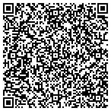 QR-код с контактной информацией организации ФОРМУЛА КРАСОТЫ ТОРГОВАЯ ГРУППА
