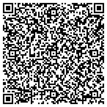 QR-код с контактной информацией организации БИБЛИОТЕЧНЫЙ КОЛЛЕКТОР ГОУП