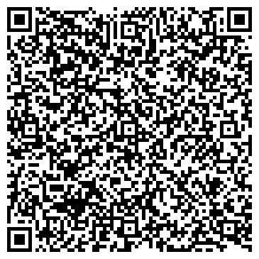 QR-код с контактной информацией организации РОМАНЕНКО Г. А.