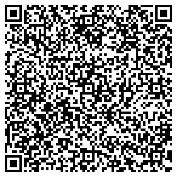 QR-код с контактной информацией организации МЕЛКООПТОВАЯ БАЗА ОАО ТОРГСЕРВИС
