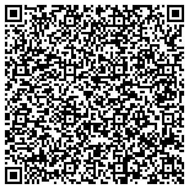 QR-код с контактной информацией организации ИНДСУПЕРСТРОЙ СТРОИТЕЛЬНО-КОММЕРЧЕСКОЕ ПРЕДПРИЯТИЕ, ООО
