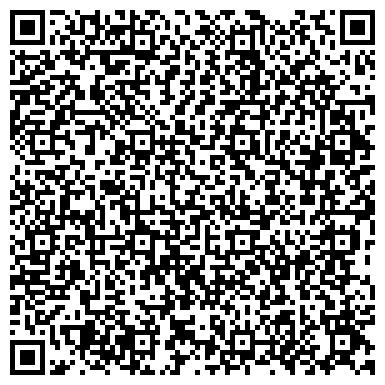 QR-код с контактной информацией организации СЕВЕРНЫЙ ИНВЕСТИЦИОННЫЙ БАНК ЭКОНОМИЧЕСКОГО РАЗВИТИЯ