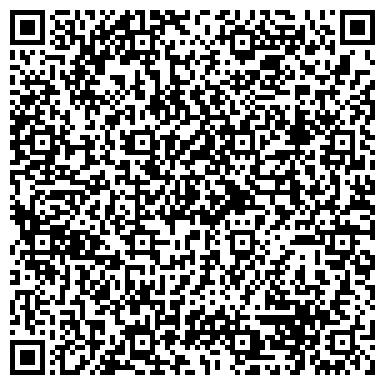 QR-код с контактной информацией организации РОСБАНК АКБ, операционная касса г. Покрова № 393/1