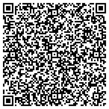 QR-код с контактной информацией организации ЭНЕРГОСПЕЦАВТОМАТИКА