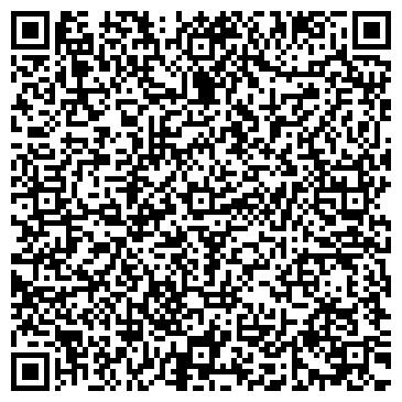 QR-код с контактной информацией организации ЕВРОРЕМОНТ СЕТЬ МАГАЗИНОВ