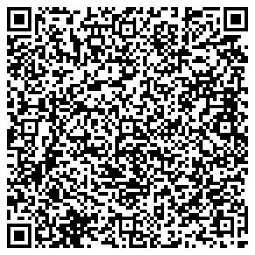 QR-код с контактной информацией организации ГОРОДСКАЯ КЛИНИЧЕСКАЯ БОЛЬНИЦА №1