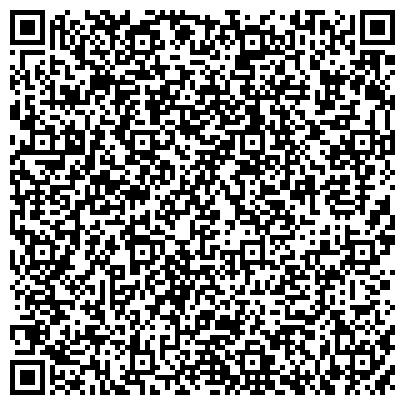QR-код с контактной информацией организации НАРКОЛОГИЧЕСКИЙ ДИСПАНСЕР ОБЛАСТНОЙ НАРКОЛОГИЧЕСКОЕ ОТДЕЛЕНИЕ № 1