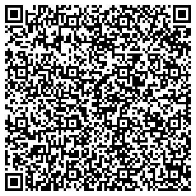 QR-код с контактной информацией организации УФМС по Белгородской области