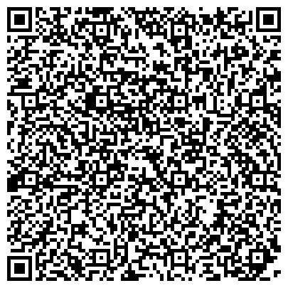 QR-код с контактной информацией организации УПРАВЛЕНИЕ ЗДРАВООХРАНЕНИЯ Г. БЕЛГОРОДА