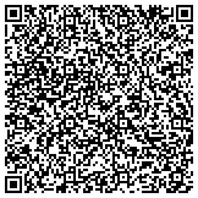 QR-код с контактной информацией организации УПРАВЛЕНИЕ КУЛЬТУРЫ Г. БЕЛГОРОДА